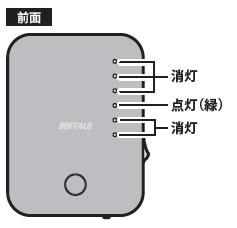 wex-733d 無線 ファームウェア