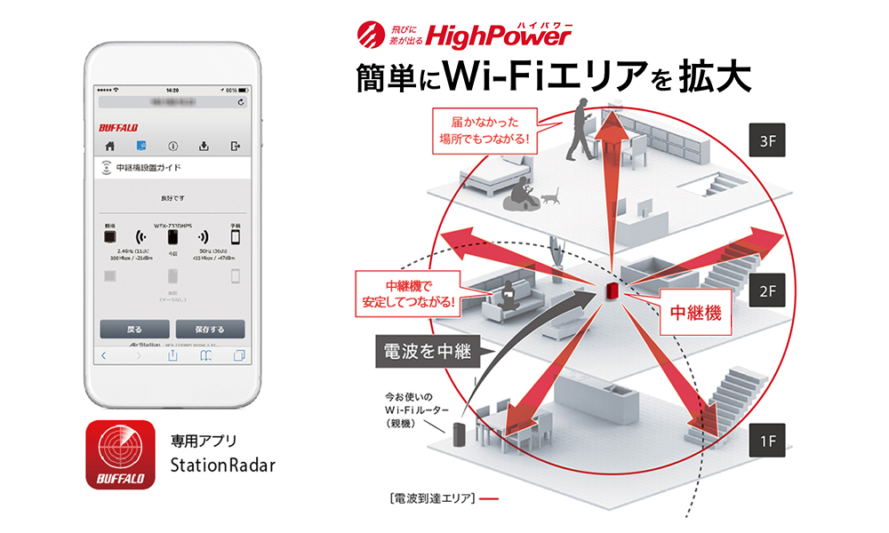 器 wifi おすすめ 中継